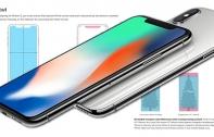 เจาะลึกจอไร้ขอบ iPhone X ในอัตราส่วนใหม่ มีข้อดี-ข้อเสียอย่างไร แถบเซ็นเซอร์ด้านบนส่งผลแค่ไหนต่อการดูวิดีโอ พบคำตอบได้ที่นี่