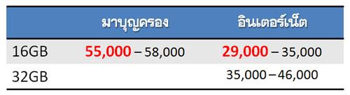 iphone_4_price_190710
