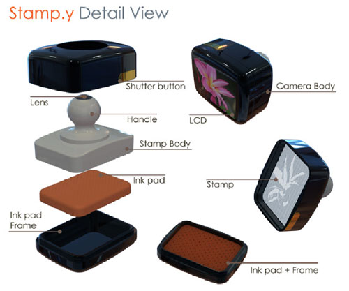 stamp-y-camera-03