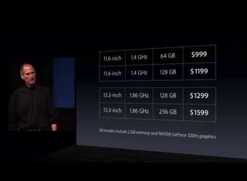 macbook-air-price