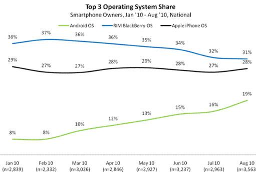 nielsen-total-smartphone