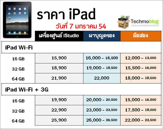 ipad-price-070111