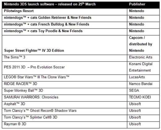 nintendo-3ds-game-list