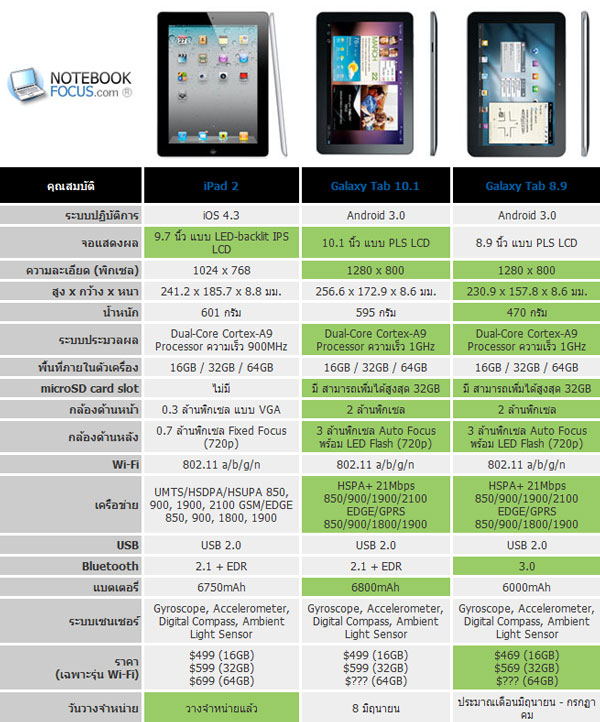 ipad 2 vs galaxy tab